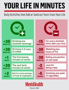 5 habits that add years to your life, and 5 that take them away.