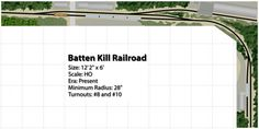 Batten Kill RR Track Plan