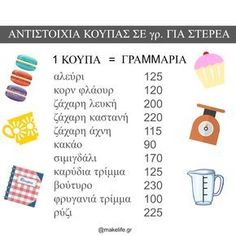 Greek Recipes, My Recipes, Cooking Recipes, Sugar And Spice, Candy Recipes, No Bake Desserts, Cooking Time, Food Hacks, Food Inspiration