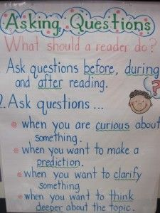 Asking Questions Anchor Chart 2