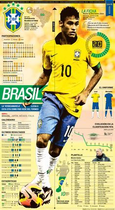 Brazil's national soccer team #football #soccer #brazil #neymar
