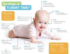 Tummy Time   Baby Begin