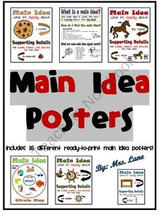 Main Idea Posters (Includes 15 Different Ready-To-Print Posters) product from Mrs-Lane on TeachersNotebook.com