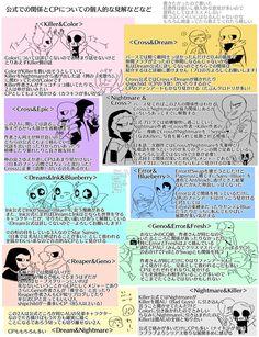 Undertale Fanart, Fan Art, Babies, Twitter, Anime, Babys, Fanart, Newborn Babies, Anime Shows