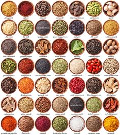 List Of Spices, Spices And Herbs, Indian Spices List, Fresh Herbs, Names Of Spices, Indian Food Recipes, Dog Food Recipes, Cooking Recipes, Food Tips