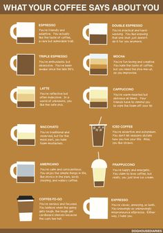 what your coffee says about you. Mocha, Latte, Cappuccino, and Frappuccino :) I Love Coffee, Coffee Break, Iced Coffee, Coffee Drinks, Coffee Cups, Black Coffee, Coffee Girl, Coffee Talk, Iced Mocha
