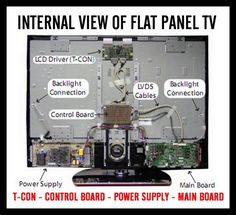 Flat panel TV Diagram Of Internal Parts and Circuit Boards Tv Panel, Flat Panel Tv, Element Tv, Sony Led Tv, Electric Bike Kits, Circuit Board Design, Computer Maintenance, Lg Tvs, Electronic Circuit Projects