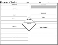 The Teacher's Big Book of Graphic Organizers - Ning
