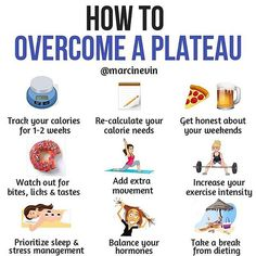 Do These 9 Things to Overcome a Weight-Loss Plateau (POPSUGAR)