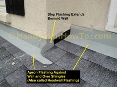 The new porch roof installation details are illustrated with the stucco apron/headwall flashing and counter flashing. A section of rotted soffit and fascia board are also replaced. Roof Replacement Cost, Roof Flashing, Concrete Porch, Corrugated Roofing, Porch Addition, Fibreglass Roof, Roof Extension, Stucco Homes, Stucco Walls
