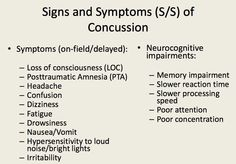 The signs and symptoms of a concussion can be subtle and may not be immediately apparent. Description from anatomylist.com. I searched for this on bing.com/images