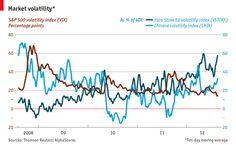 Global Volatility