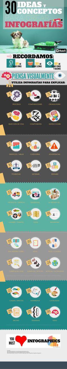 Una infografía en castellano que nos muestra treinta conceptos e ideas que nos ayudarán a crear infografías relevantes y de calidad para nuestros lectores.