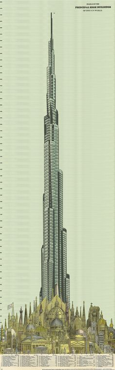 The tallest #buildings with the Burj Khalifa added in - WOW! #cities