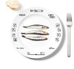 Todd Borka - iPlate  Edit your food set of Plates