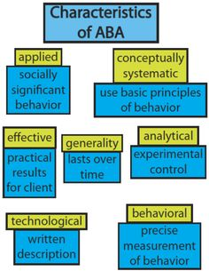 Autism or ASD (Autism Spectrum Disorder) is a learning disorders which can be detect as early as 7 months to 2 years Aba Therapy For Autism, Aba Therapy Activities, Asd, Behavioral Analysis, Behavioral Therapy, Bcaba Exam, Aba Training, Study Flashcards, Psicologia