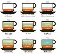 coffee properly made!
