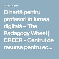 O hartă pentru profesori în lumea digitală – The Padagogy Wheel   CREER - Centrul de resurse pentru eco-bio educație, reziliență și sustenabilitate