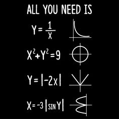 Math - All You Need Mousepad Printed in the USA! All items are created using the latest techniques in high quality DTG printing. Math Quotes, Math Magic, Physics And Mathematics, Math Poster, Math Formulas, Love Math, Calculus, Algebra, Fun Math Games