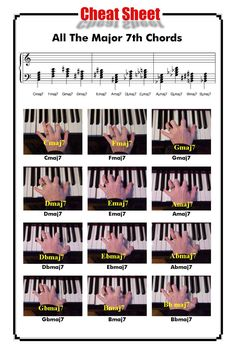 All The Major 7th Chords http://www.playpiano.com/101-tips/11--major-7th-chords.htm
