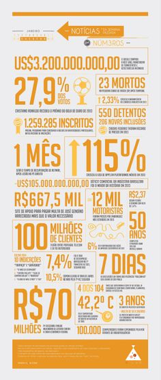 Janeiro/04 - Semana 03  #news #numeros #numbers #infographic #infografico #vl4b