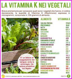 La vitamina K (fillochinone) nei vegetali