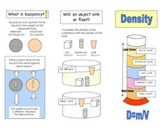What is Density? | Worksheets, School and Chemistry