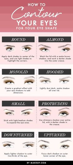 How to Contour Your Eyes for Your Eye Shape | How To Contour Your Eyes | Makeup Tutorials Guide