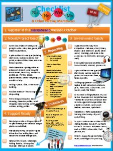 NaNoWrimo Checklist