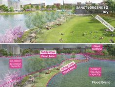 Copenhagen_Cloudburst-Masterplan-Atelier-Dreiseitl-06 « Landscape Architecture Works | Landezine