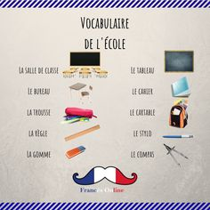 French Videos Spanish Class How To Learn French How To Make Macarons Basic French Words, French Phrases, How To Speak French, French Quotes, Learn French, French Language Lessons, French Language Learning, French Lessons, Foreign Language