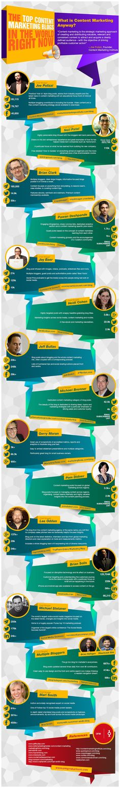 Top Content Marketing Blogs - #infographic