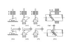 Sample page from Ingenious Mechanisms for Designers and