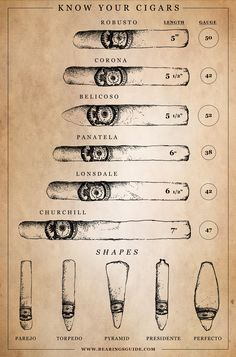 Know your cigars More Visual Glossaries (for Him): Backpacks / Belts / Bowties / Brogues / Chain Types / Dress Shirt Collars / Cowboy Hats / Cuffs / Dress Shirt Fabrics / Eyeglass frames / Hangers / Hats / Jackets/Coats / Jacket Pockets / Man Bags /...