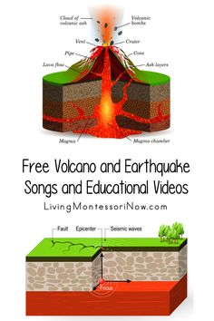 Free volcano and earthquake songs and educational videos for classroom or home. Geology resources for multiple ages - Living Montessori Now Preschool Songs, Preschool Themes, Kids Songs, Preschool Kindergarten, What Is An Earthquake, What Causes Earthquakes, Earthquakes For Kids, Volcano For Kids
