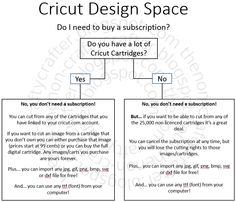 The Non-Crafty Crafter: CRICUT: Design Space - Do I need a subscription?