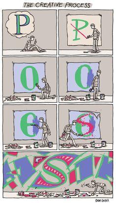 Incidental Comics: The Creative Process
