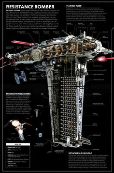 Star Wars ships resistence bomber - Star Wars Poster - Ideas of Star Wars Poster - - Star wars fan gifts Star Wars Fan Art, Rpg Star Wars, Nave Star Wars, Star Wars Ships, Images Star Wars, Star Wars Pictures, Star Wars Poster, Maquette Star Wars, Film Science Fiction