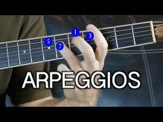 How to Play Arpeggios Guitar - Beginners Guide - Guitar Lesson [AR-101] - YouTube