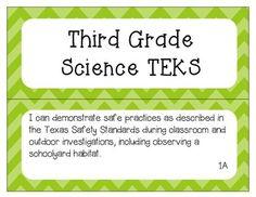 3rd Grade Science TEKS. A cute way to display those objectives in the classroom! #texasteachers #teks #teachersfollowteachers