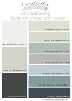 Pic On  Best Selling and Most Popular Paint Colors Sherwin Williams and Benjamin Moore