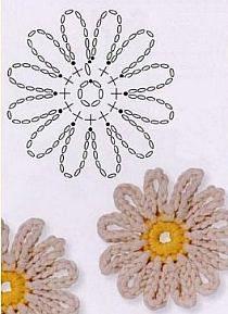 prosty kwiatek szydełko