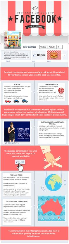 The Best Practices Guide to Facebook For Business [INFOGRAPHIC]