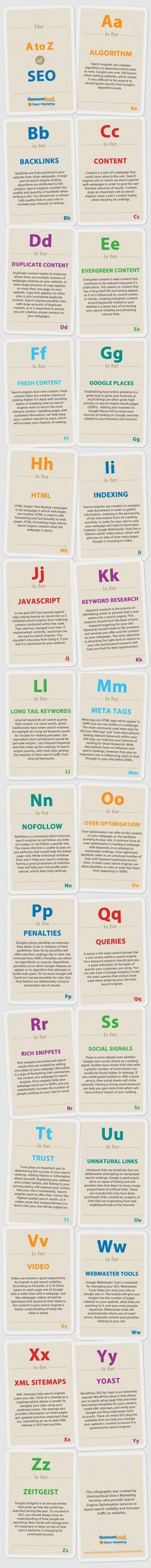 The A to Z of SEO #infografia #infographic #seo. http://www.conectarnos.com/