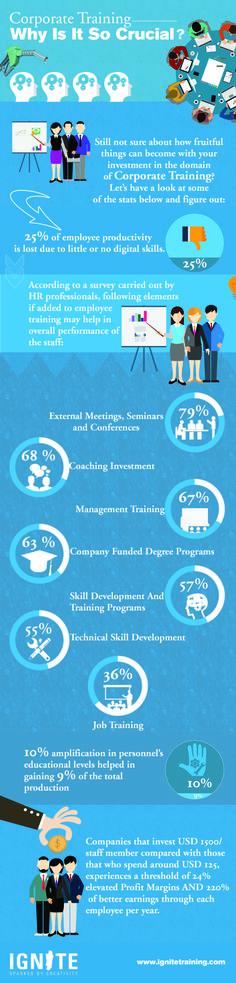 Corporate Training in Dubai