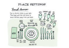 An Illustrated Guide To Place Settings Around The World