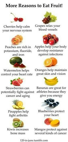 Reason 2 eat fruits