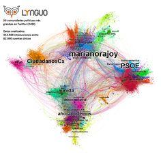 Las 50 comunidades políticas más importantes del 24M