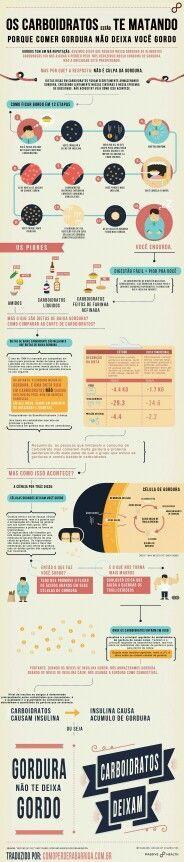 Carboidratos                                                                                                                                                                                 Mais