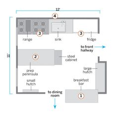 11x12 Kitchen Floor Plan: Ian Worpole | Thisoldhouse.com | From A Compact  Kitchen